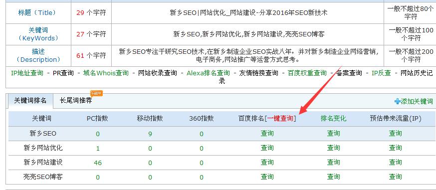 企业网站每天应该怎么做SEO?