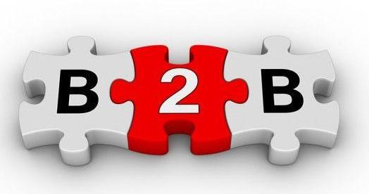 B2B平台选择和B2B平台店铺推广方法
